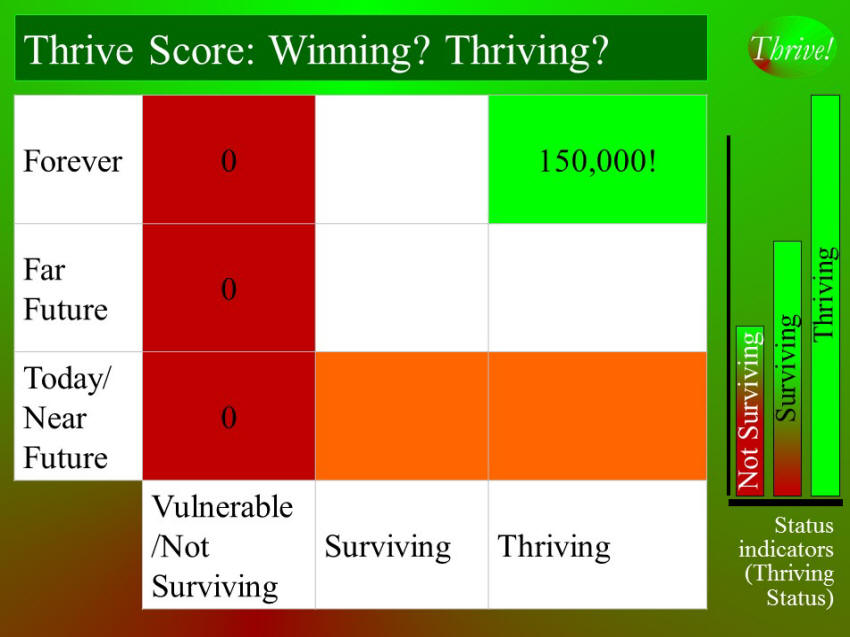 Graphic - Thrive Winning